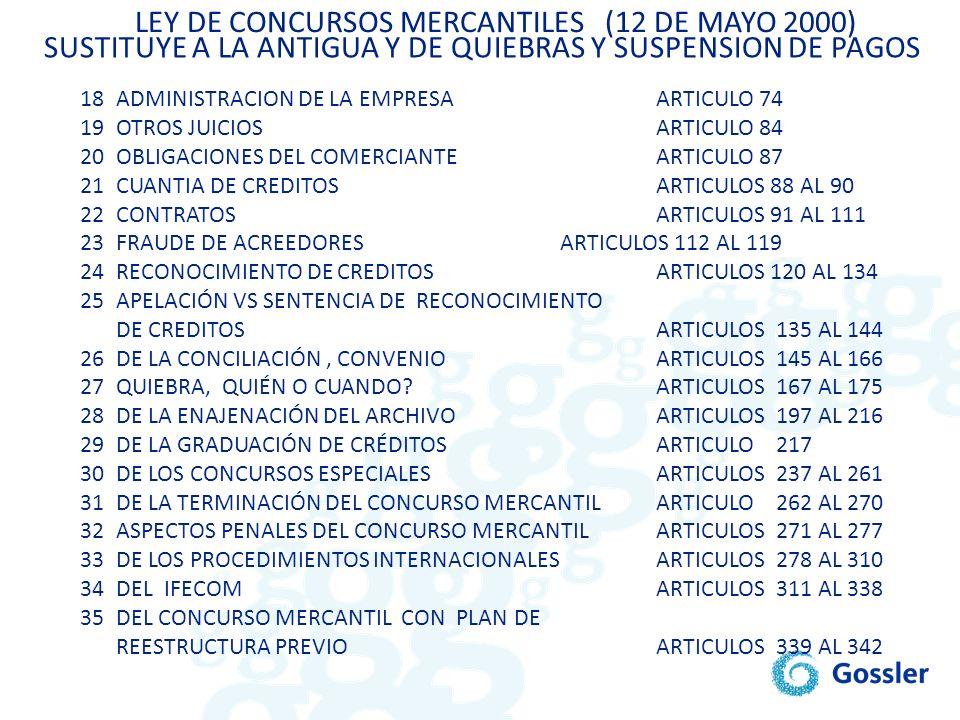 18ADMINISTRACION DE LA EMPRESA ARTICULO 74 19OTROS JUICIOS ARTICULO 84 20OBLIGACIONES DEL COMERCIANTE ARTICULO 87 21CUANTIA DE CREDITOS ARTICULOS 88 A