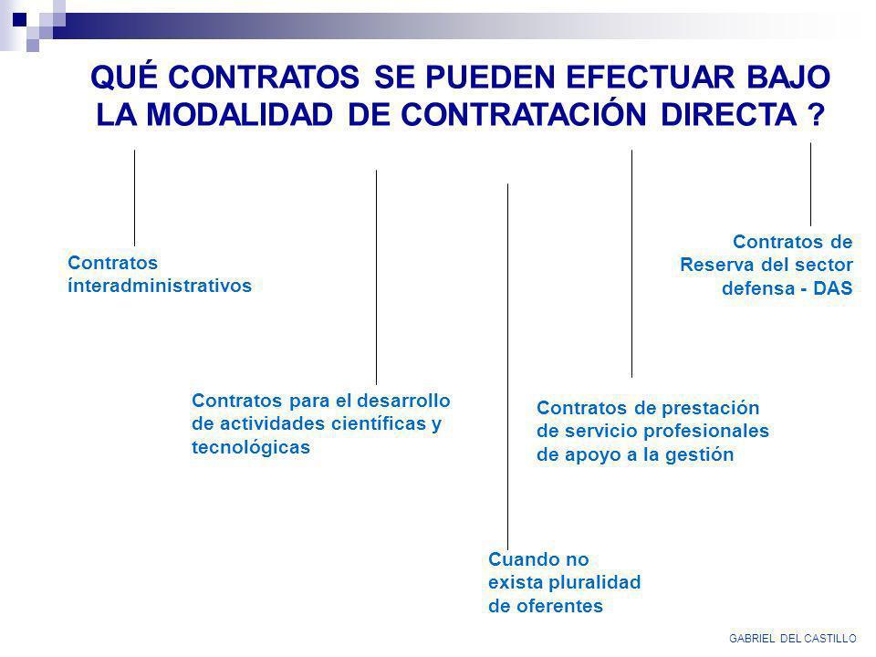 QUÉ CONTRATOS SE PUEDEN EFECTUAR BAJO LA MODALIDAD DE CONTRATACIÓN DIRECTA ? Contratos ínteradministrativos Contratos de Reserva del sector defensa -
