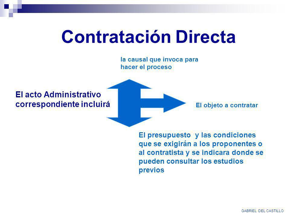 Contratación Directa El acto Administrativo correspondiente incluirá la causal que invoca para hacer el proceso El objeto a contratar El presupuesto y