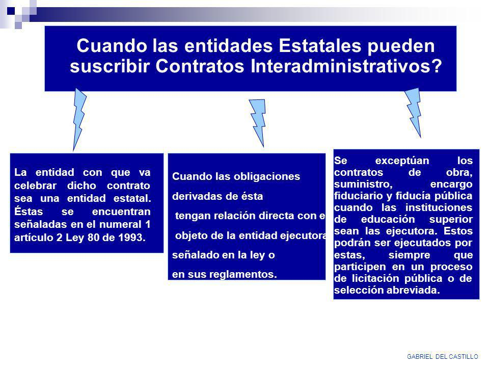 Cuando las entidades Estatales pueden suscribir Contratos Interadministrativos? La entidad con que va celebrar dicho contrato sea una entidad estatal.