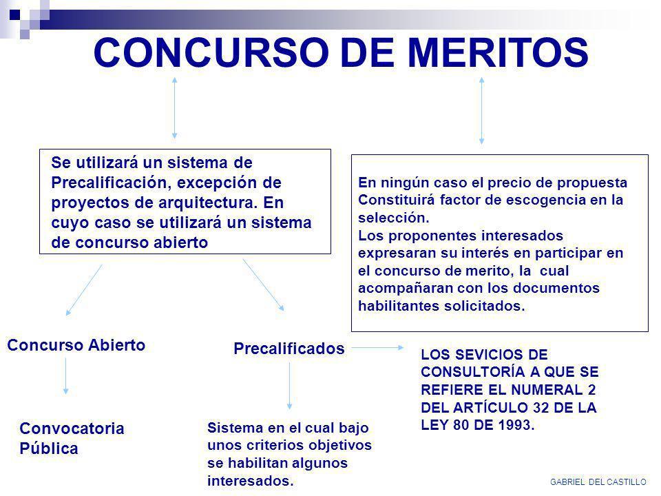 CONCURSO DE MERITOS Se utilizará un sistema de Precalificación, excepción de proyectos de arquitectura. En cuyo caso se utilizará un sistema de concur