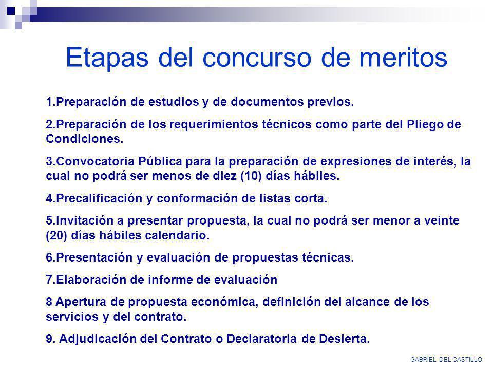 Etapas del concurso de meritos 1.Preparación de estudios y de documentos previos. 2.Preparación de los requerimientos técnicos como parte del Pliego d