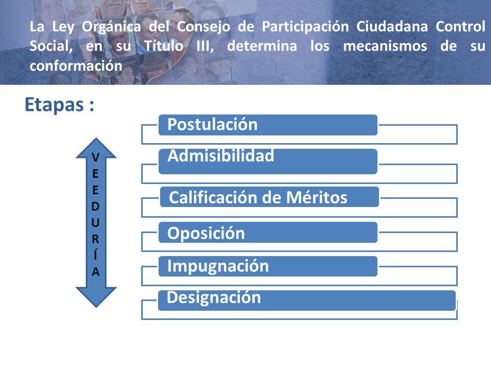 La Ley Orgánica del Consejo de Participación Ciudadana Control Social, en su Título III, determina los mecanismos de su conformación Postulación Admis