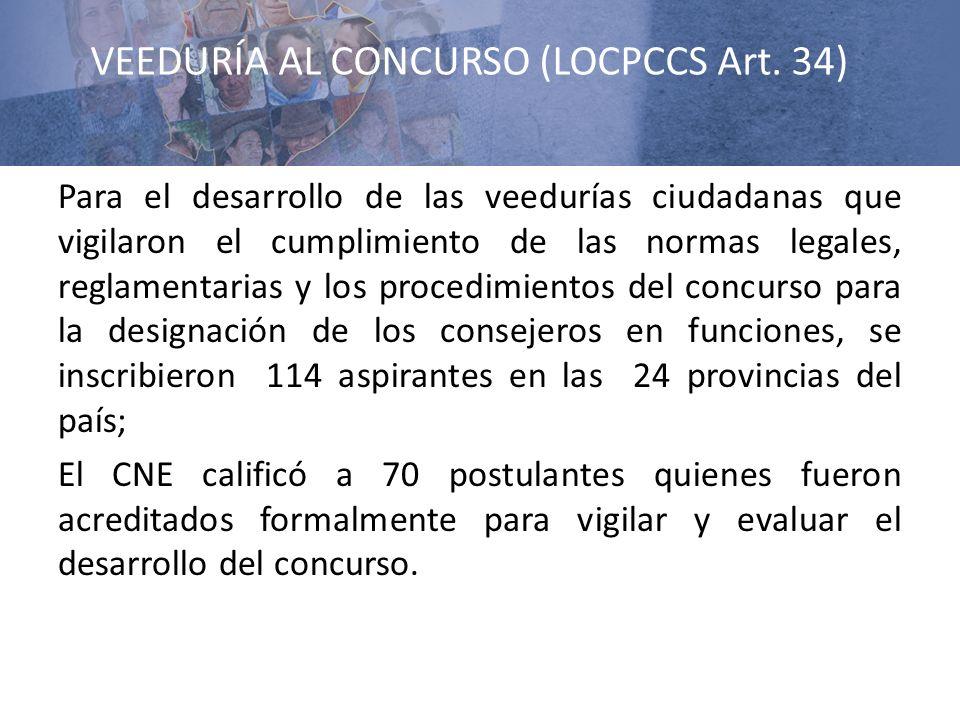 VEEDURÍA AL CONCURSO (LOCPCCS Art. 34) Para el desarrollo de las veedurías ciudadanas que vigilaron el cumplimiento de las normas legales, reglamentar
