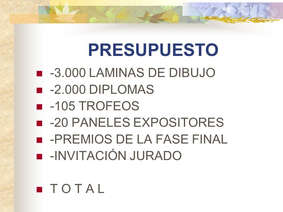 PRESUPUESTO -3.000 LAMINAS DE DIBUJO -2.000 DIPLOMAS -105 TROFEOS -20 PANELES EXPOSITORES -PREMIOS DE LA FASE FINAL -INVITACIÓN JURADO T O T A L