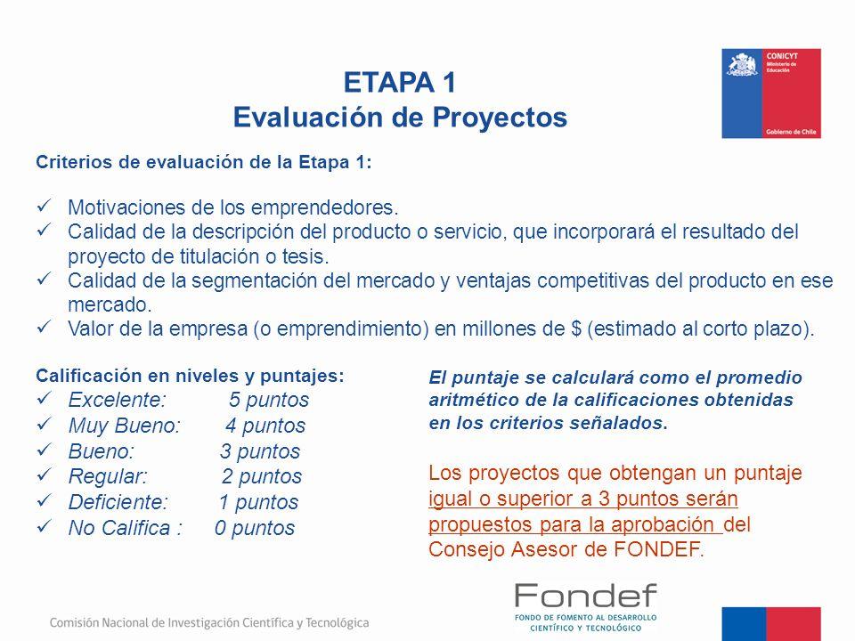 Criterios de evaluación de la Etapa 1: Motivaciones de los emprendedores. Calidad de la descripción del producto o servicio, que incorporará el result