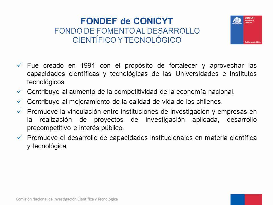 FONDEF de CONICYT FONDO DE FOMENTO AL DESARROLLO CIENTÍFICO Y TECNOLÓGICO Fue creado en 1991 con el propósito de fortalecer y aprovechar las capacidad