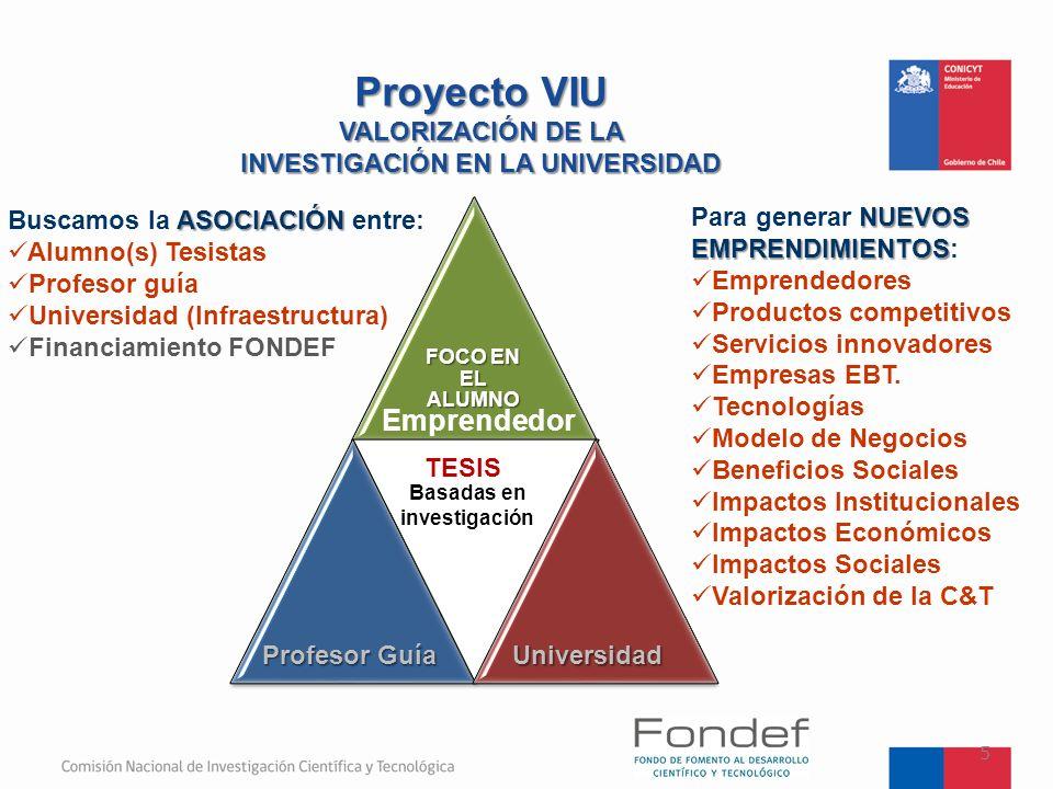 Proyecto VIU VALORIZACIÓN DE LA INVESTIGACIÓN EN LA UNIVERSIDAD 5 FOCO EN EL ALUMNO Profesor Guía Universidad Emprendedor NUEVOS EMPRENDIMIENTOS Para