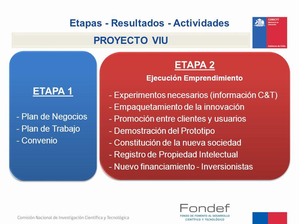 Etapas - Resultados - Actividades ETAPA 1 - Plan de Negocios - Plan de Trabajo - Convenio ETAPA 2 Ejecución Emprendimiento - Experimentos necesarios (