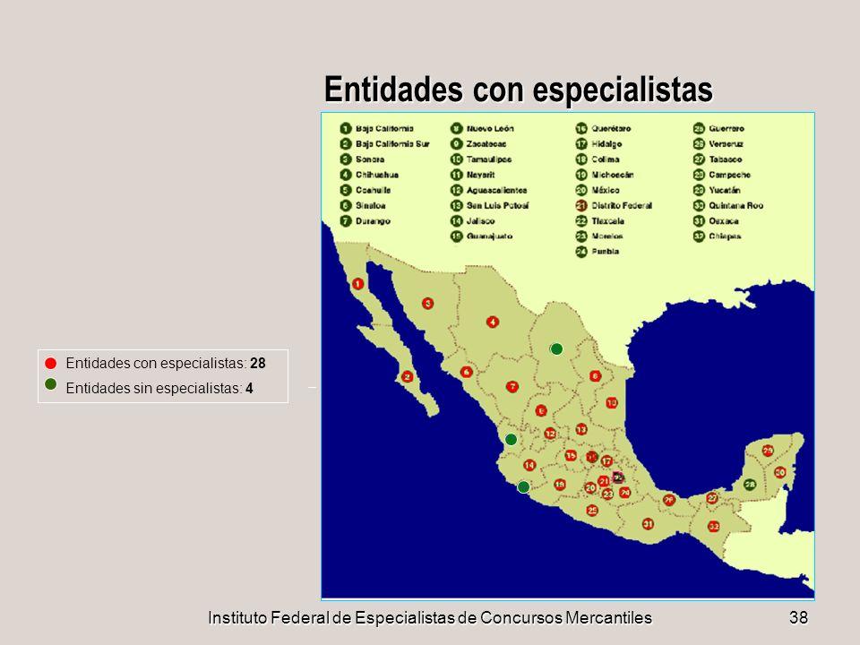 Instituto Federal de Especialistas de Concursos Mercantiles38 Entidades con especialistas Entidades con especialistas: 28 Entidades sin especialistas: