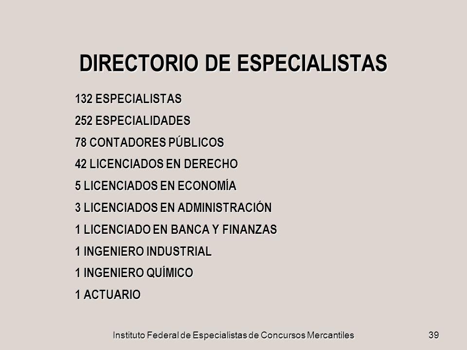 Instituto Federal de Especialistas de Concursos Mercantiles 39 DIRECTORIO DE ESPECIALISTAS 132 ESPECIALISTAS 252 ESPECIALIDADES 78 CONTADORES PÚBLICOS