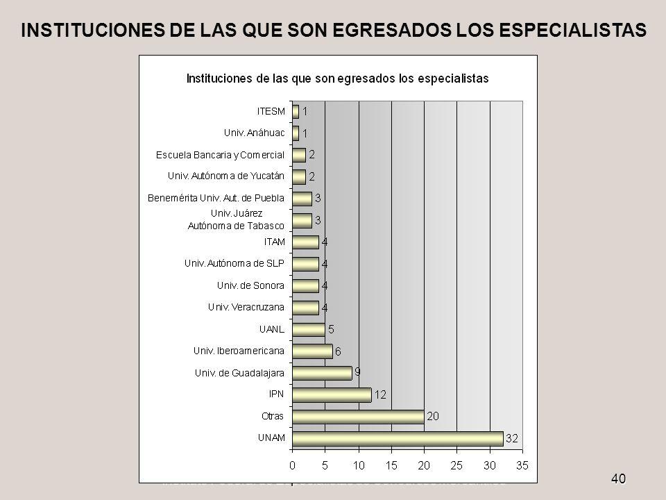 Instituto Federal de Especialistas de Concursos Mercantiles 40 INSTITUCIONES DE LAS QUE SON EGRESADOS LOS ESPECIALISTAS