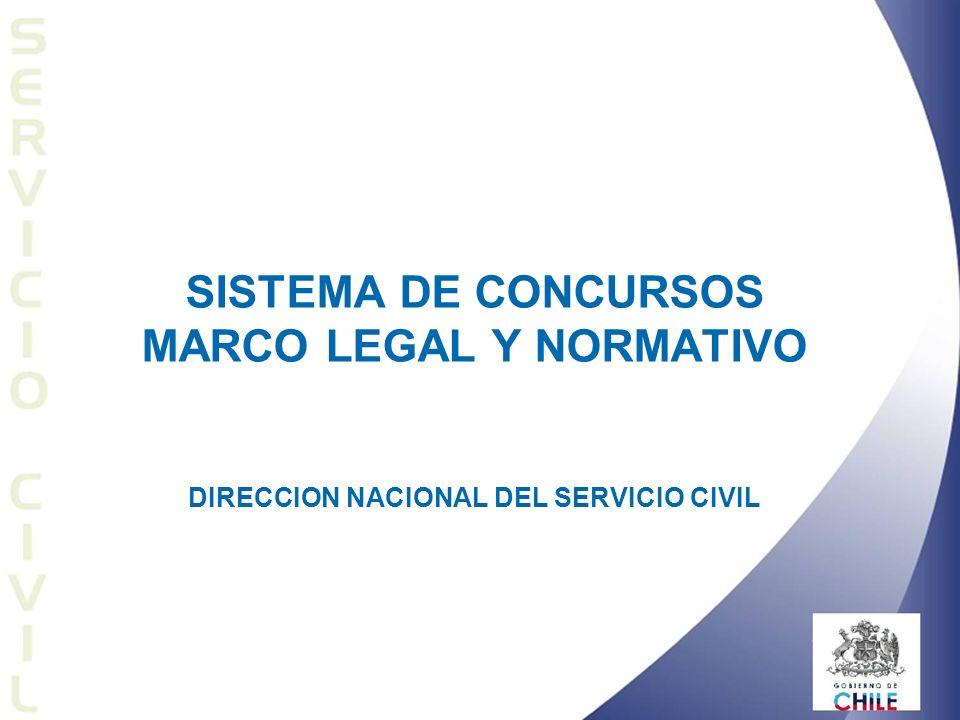 SISTEMA DE CONCURSOS MARCO LEGAL Y NORMATIVO DIRECCION NACIONAL DEL SERVICIO CIVIL