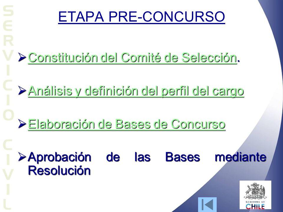 ETAPA PRE-CONCURSO Constitución del Comité de Selección. Constitución del Comité de Selección. Constitución del Comité de Selección Constitución del C