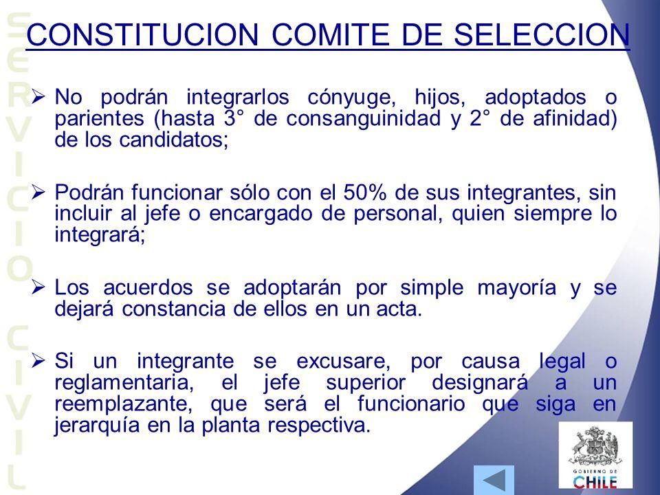 CONSTITUCION COMITE DE SELECCION No podrán integrarlos cónyuge, hijos, adoptados o parientes (hasta 3° de consanguinidad y 2° de afinidad) de los cand