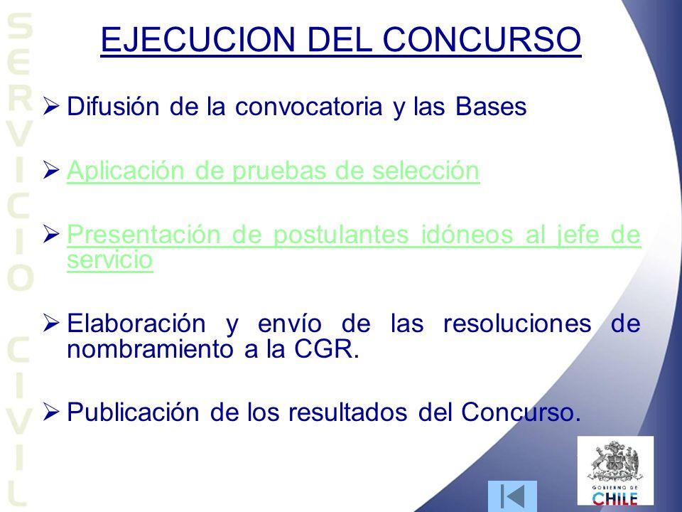 EJECUCION DEL CONCURSO Difusión de la convocatoria y las Bases Aplicación de pruebas de selección Aplicación de pruebas de selección Presentación de p