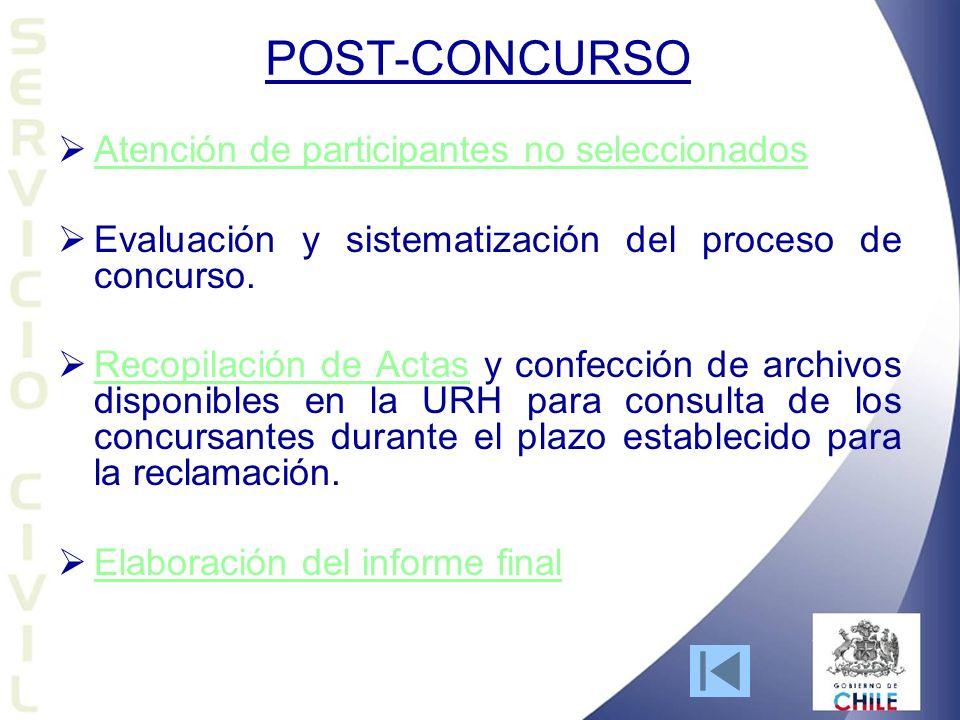 POST-CONCURSO Atención de participantes no seleccionados Atención de participantes no seleccionados Evaluación y sistematización del proceso de concurso.