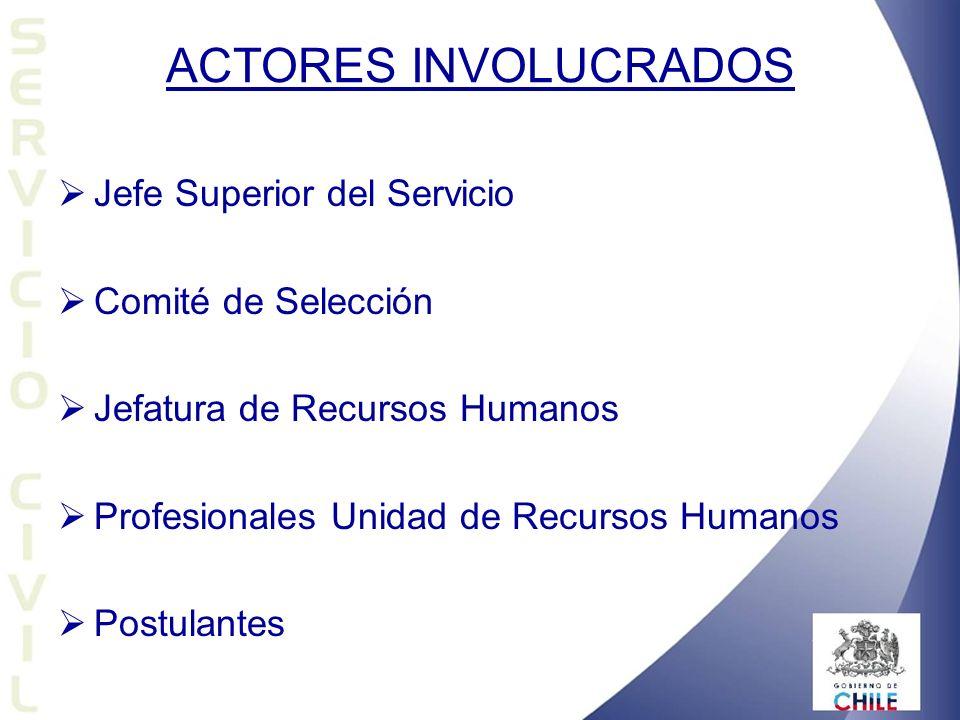 ACTORES INVOLUCRADOS Jefe Superior del Servicio Comité de Selección Jefatura de Recursos Humanos Profesionales Unidad de Recursos Humanos Postulantes