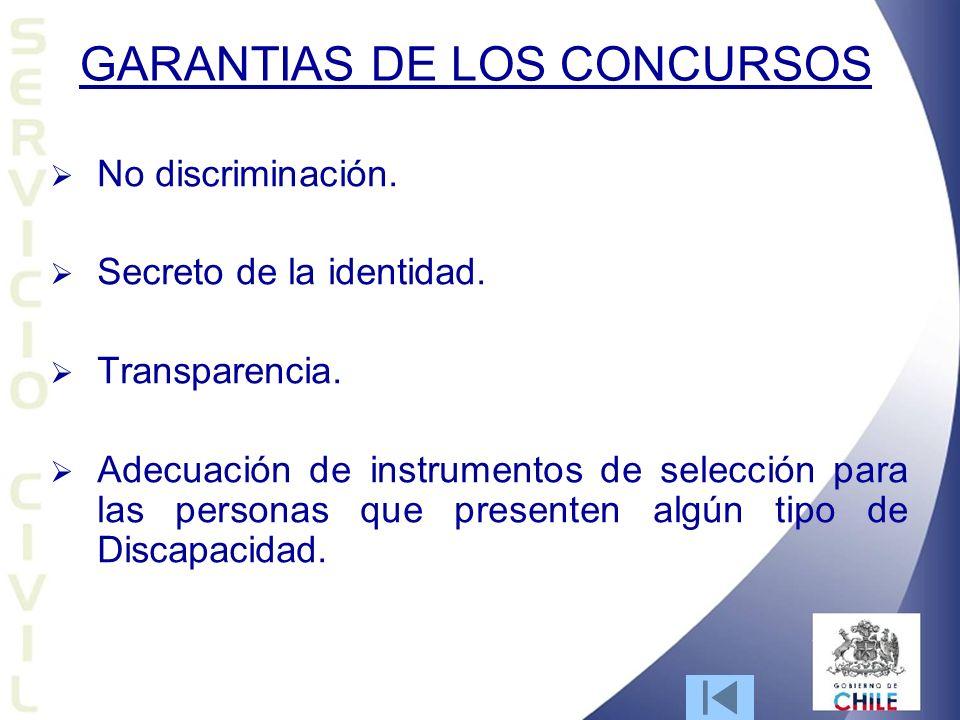 GARANTIAS DE LOS CONCURSOS No discriminación. Secreto de la identidad. Transparencia. Adecuación de instrumentos de selección para las personas que pr