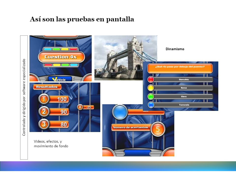 Controlado y dirigido por software especializado Así son las pruebas en pantalla Dinamismo Videos, efectos, y movimiento de fondo