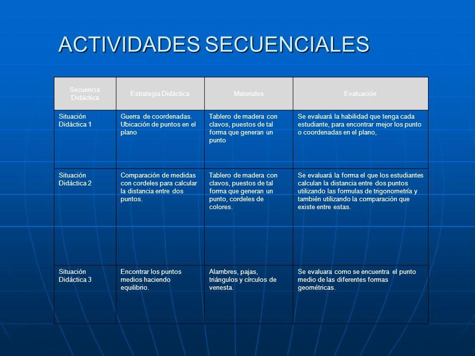 ACTIVIDADES SECUENCIALES Secuencia Didáctica Estrategia DidácticaMaterialesEvaluación Situación Didáctica 1 Guerra de coordenadas.