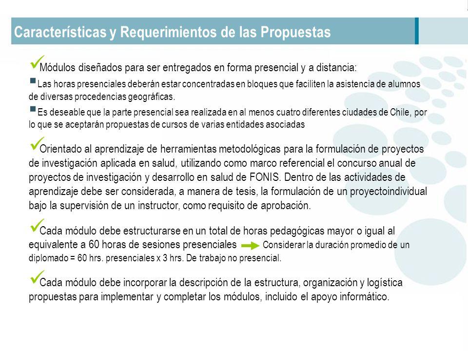 Características y Requerimientos de las Propuestas Módulos diseñados para ser entregados en forma presencial y a distancia: Las horas presenciales deb