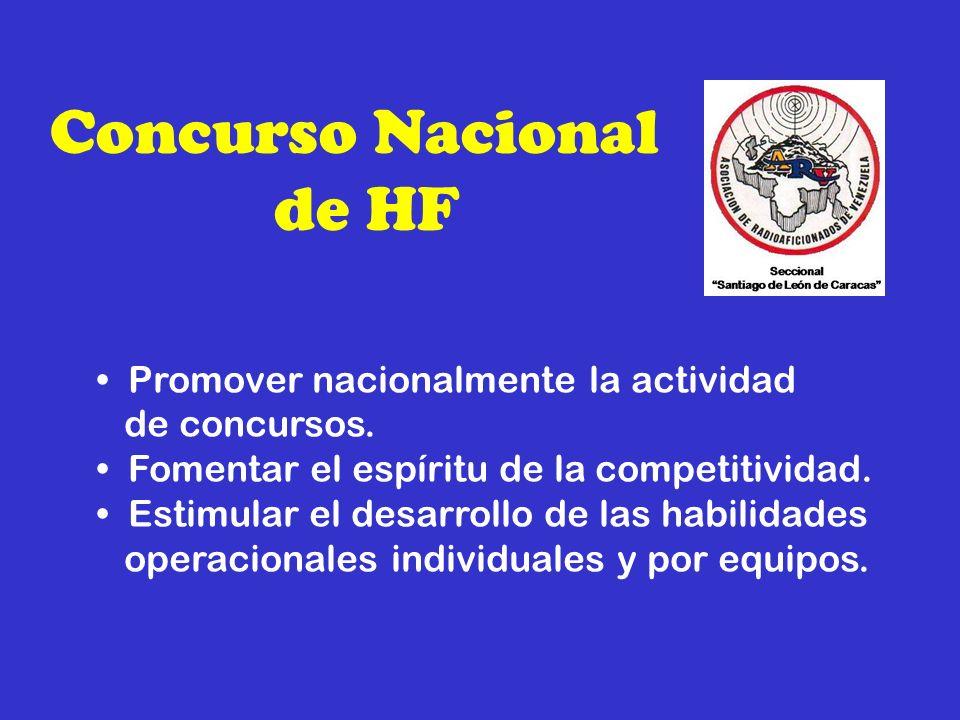 Concurso Nacional de HF Desde las 00:00 hasta las 24:00 UTC del 2º sábado de Enero de cada año.