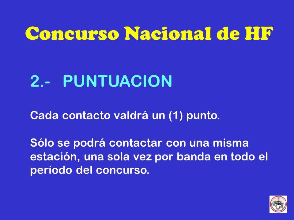 Concurso Nacional de HF 2.- PUNTUACION Cada contacto valdrá un (1) punto.