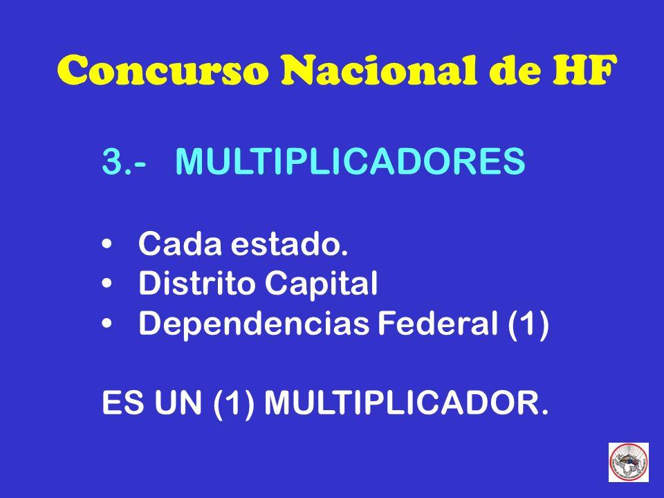 Concurso Nacional de HF 3.- MULTIPLICADORES Cada estado. Distrito Capital Dependencias Federal (1) ES UN (1) MULTIPLICADOR.