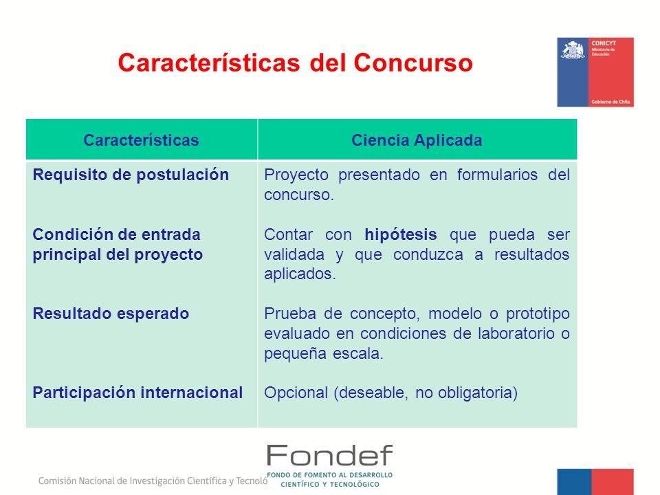 CaracterísticasCiencia Aplicada Requisito de postulación Condición de entrada principal del proyecto Resultado esperado Participación internacional Pr