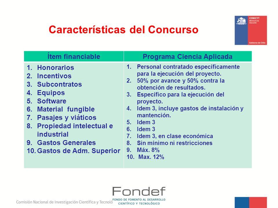 Ítem financiablePrograma Ciencia Aplicada 1.Honorarios 2.Incentivos 3.Subcontratos 4.Equipos 5.Software 6.Material fungible 7.Pasajes y viáticos 8.Pro