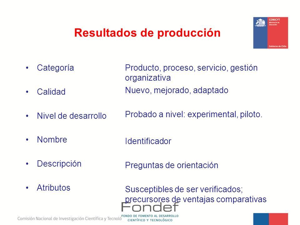 Resultados de producción Categoría Calidad Nivel de desarrollo Nombre Descripción Atributos Producto, proceso, servicio, gestión organizativa Nuevo, m