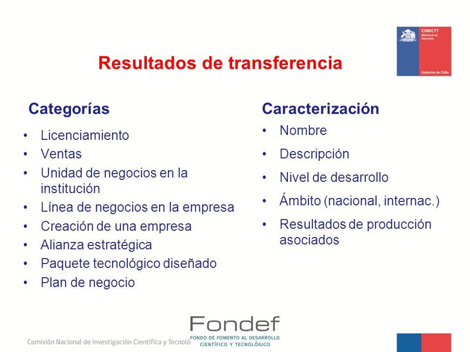 Resultados de transferencia Categorías Licenciamiento Ventas Unidad de negocios en la institución Línea de negocios en la empresa Creación de una empr