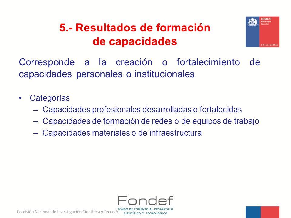 5.- Resultados de formación de capacidades Corresponde a la creación o fortalecimiento de capacidades personales o institucionales Categorías –Capacid