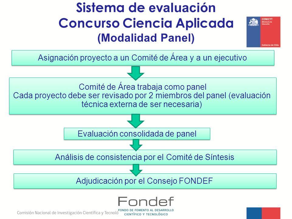 Sistema de evaluación Concurso Ciencia Aplicada (Modalidad Panel) Asignación proyecto a un Comité de Área y a un ejecutivo Evaluación consolidada de p