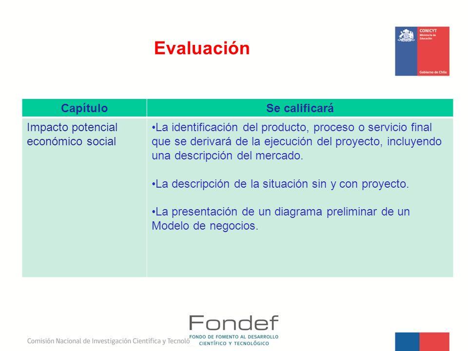 Evaluación CapítuloSe calificará Impacto potencial económico social La identificación del producto, proceso o servicio final que se derivará de la eje