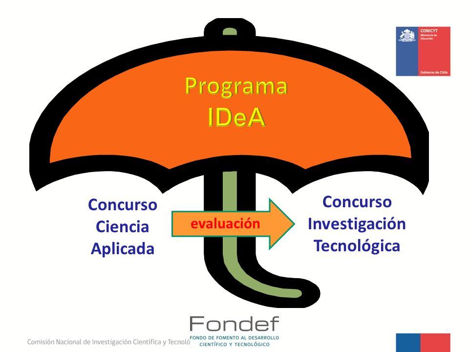 Concurso Ciencia Aplicada Concurso Investigación Tecnológica evaluación