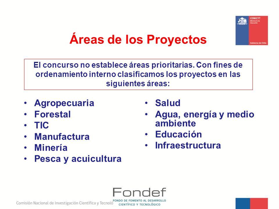 Áreas de los Proyectos Agropecuaria Forestal TIC Manufactura Minería Pesca y acuicultura Salud Agua, energía y medio ambiente Educación Infraestructur