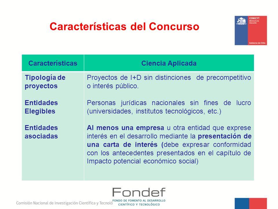 CaracterísticasCiencia Aplicada Tipología de proyectos Entidades Elegibles Entidades asociadas Proyectos de I+D sin distinciones de precompetitivo o i