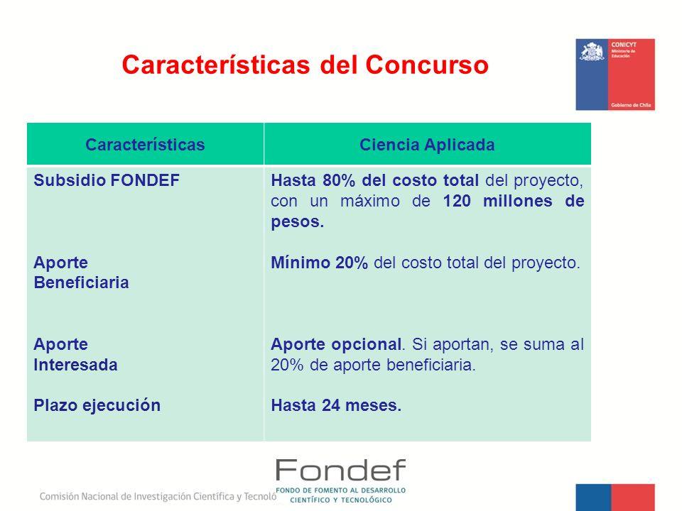 CaracterísticasCiencia Aplicada Subsidio FONDEF Aporte Beneficiaria Aporte Interesada Plazo ejecución Hasta 80% del costo total del proyecto, con un m