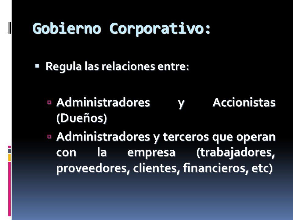 Gobierno Corporativo: Regula las relaciones entre: Regula las relaciones entre: Administradores y Accionistas (Dueños) Administradores y Accionistas (