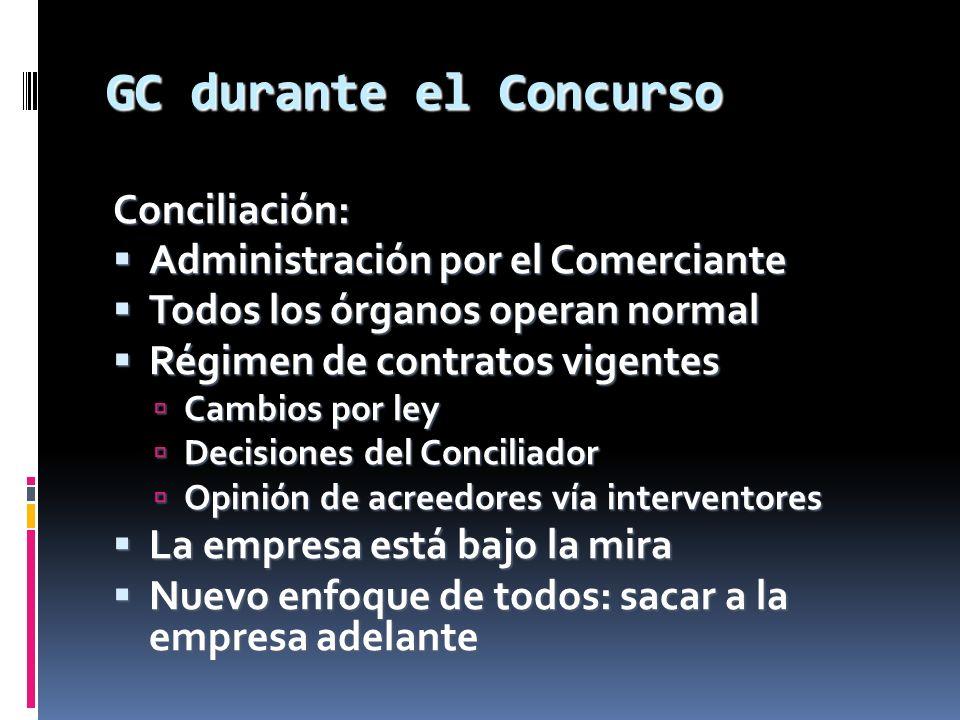 GC durante el Concurso Conciliación: Administración por el Comerciante Administración por el Comerciante Todos los órganos operan normal Todos los órg