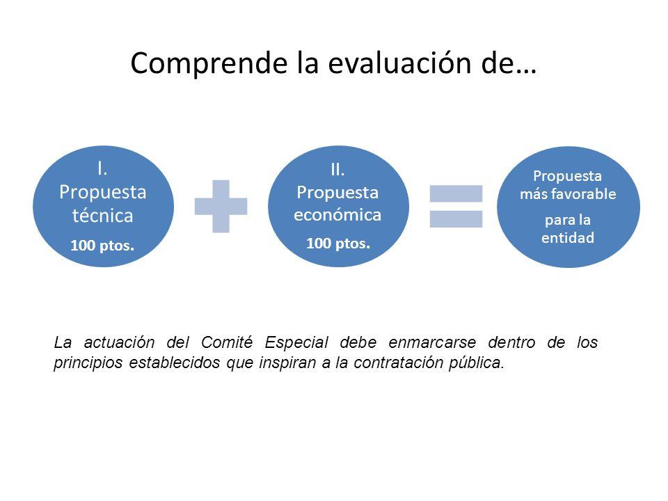 Comprende la evaluación de… I. Propuesta técnica 100 ptos. II. Propuesta económica 100 ptos. Propuesta más favorable para la entidad La actuación del
