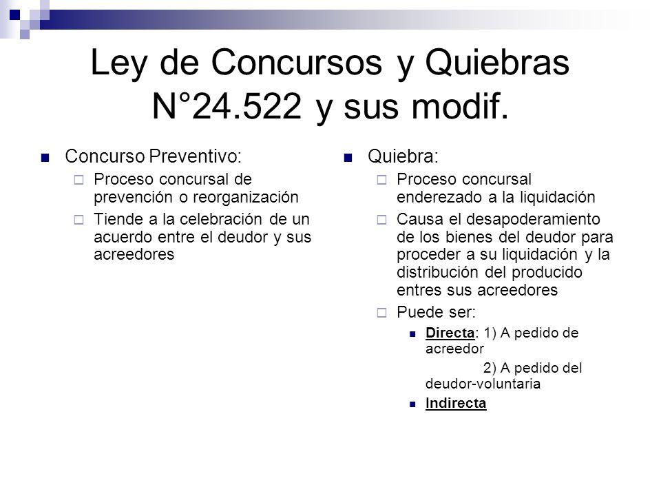 Ley de Concursos y Quiebras N°24.522 y sus modif. Concurso Preventivo: Proceso concursal de prevención o reorganización Tiende a la celebración de un
