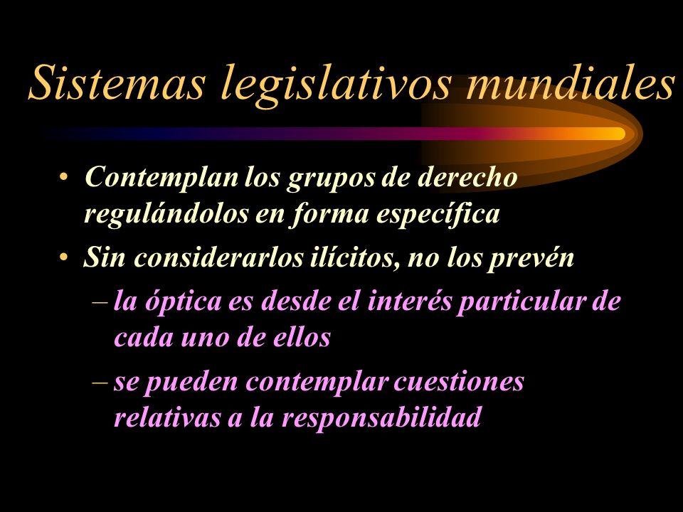 CONFUSAS RELACIONES MERCADO RELACIONES Control, vinculación, intereses, sometimiento, participaciones, etc.
