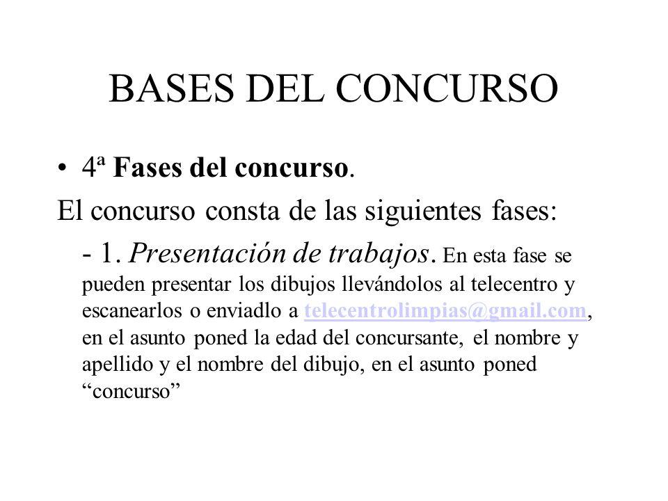 BASES DEL CONCURSO 4ª Fases del concurso. El concurso consta de las siguientes fases: - 1. Presentación de trabajos. En esta fase se pueden presentar