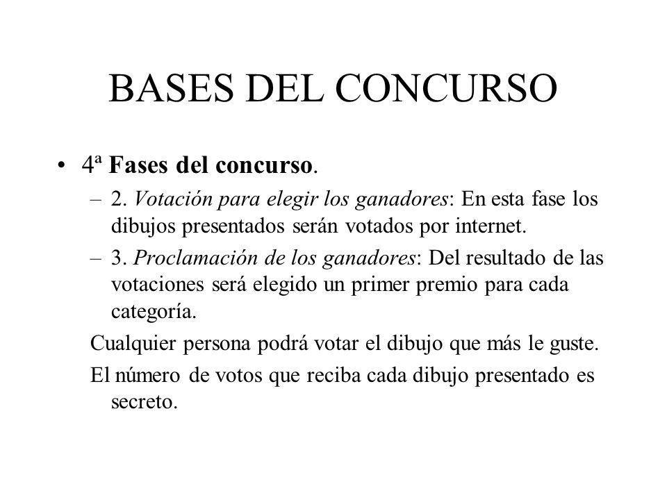 BASES DEL CONCURSO 4ª Fases del concurso. –2. Votación para elegir los ganadores: En esta fase los dibujos presentados serán votados por internet. –3.