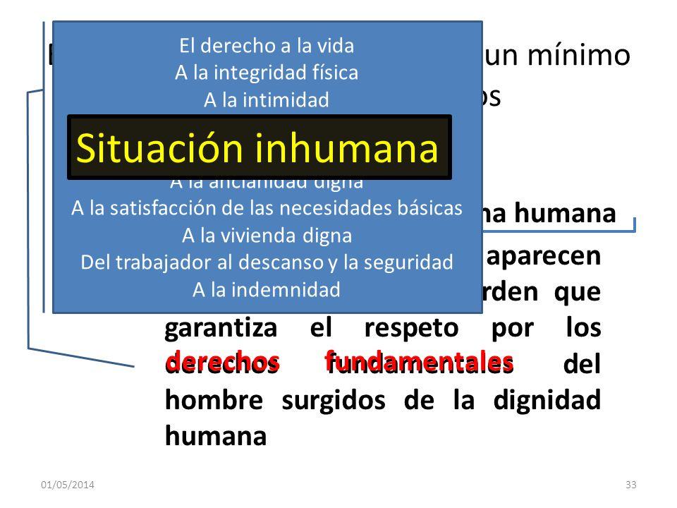 El hombre no puede carecer de un mínimo de derechos satisfechos Los derechos humanos aparecen como ese mínimo de orden que garantiza el respeto por lo