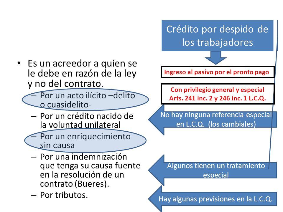 El crédito resarcitorio (Raíces) El crédito resarcitorio (Desarrollo dinámico en el proceso concursal) El crédito resarcitorio (Los frutos) (Raíces constitucionales) (¿Cómo ejercerlo en el proceso concursal?) La eficacia del proceso concursal para satisfacerlo