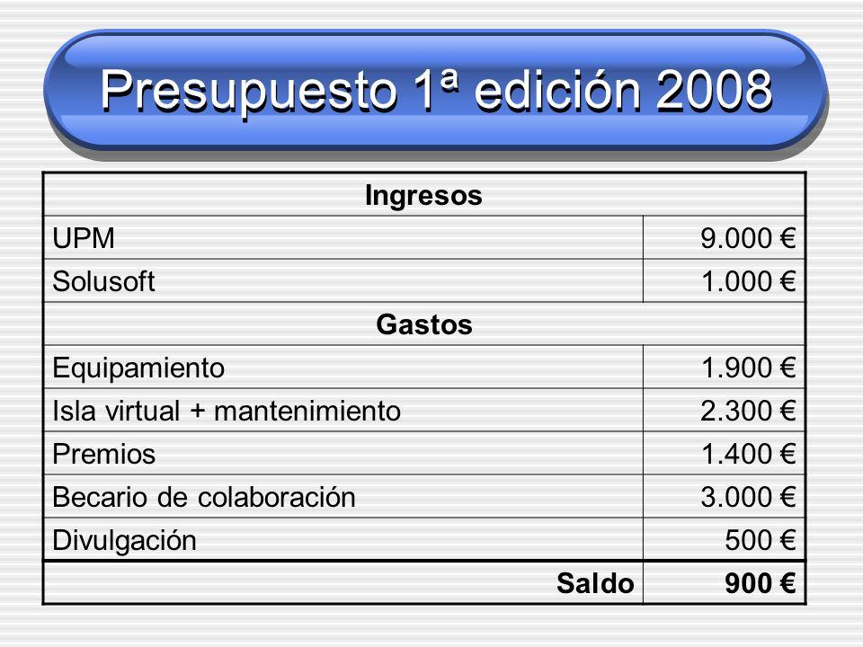 Presupuesto 1ª edición 2008 Ingresos UPM9.000 Solusoft1.000 Gastos Equipamiento1.900 Isla virtual + mantenimiento2.300 Premios1.400 Becario de colabor